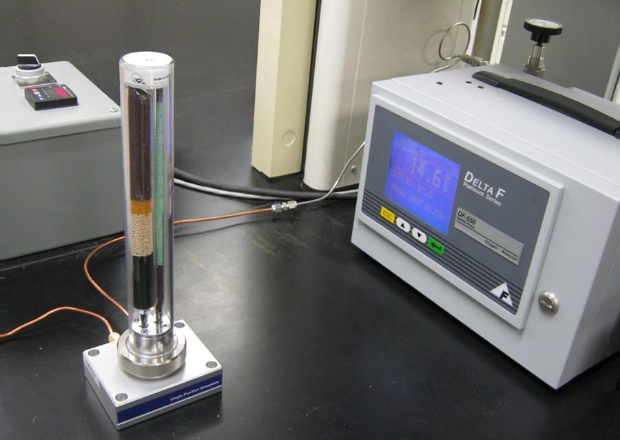 Delta-F Nano Trace